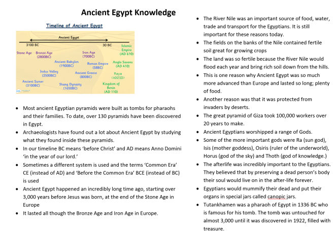yr3-ancient-egypt-facts