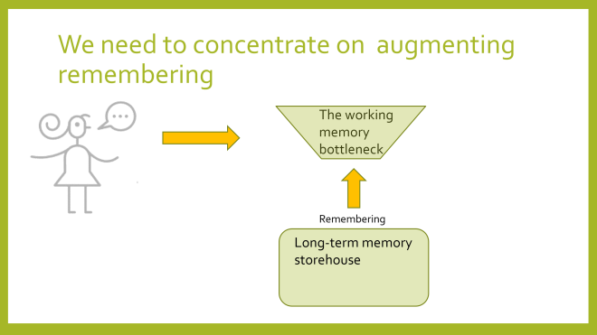 augmenting remembering