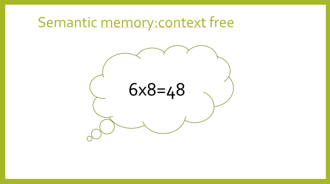 semantic context free