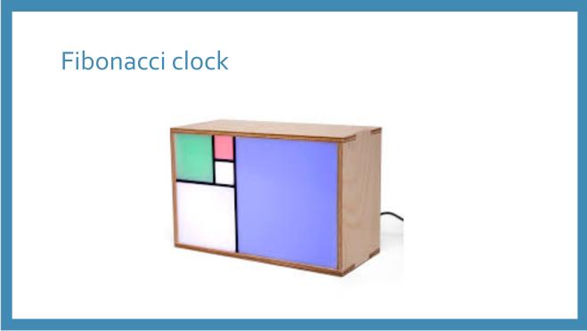 fib clock